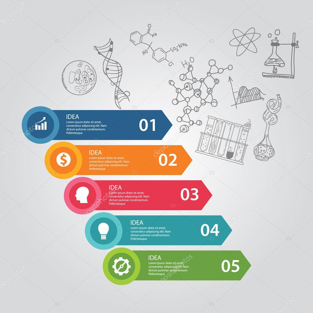 elementos de ciencia 5 pasos del icono dibujo Educación de ADN ...