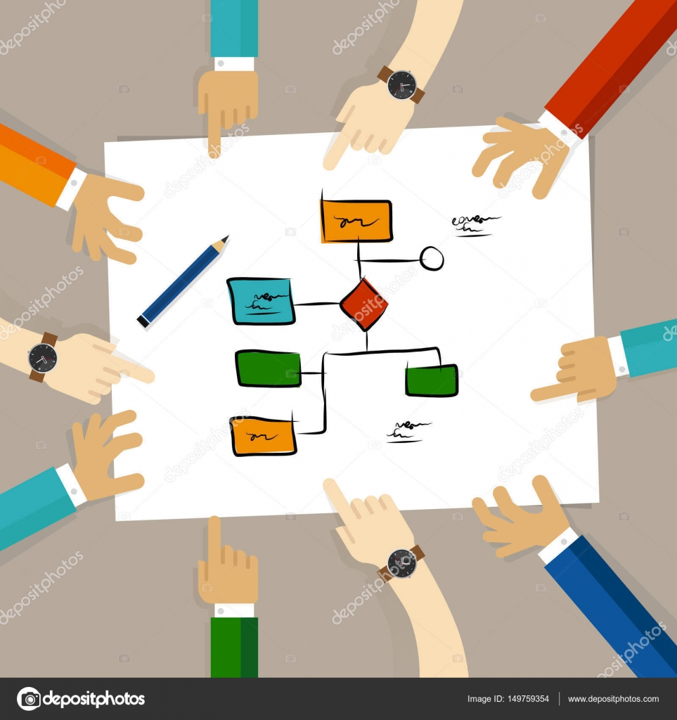Flow chart process decision making team work on paper looking into flow chart process decision making team work on paper looking into business concept of planning hands geenschuldenfo Images