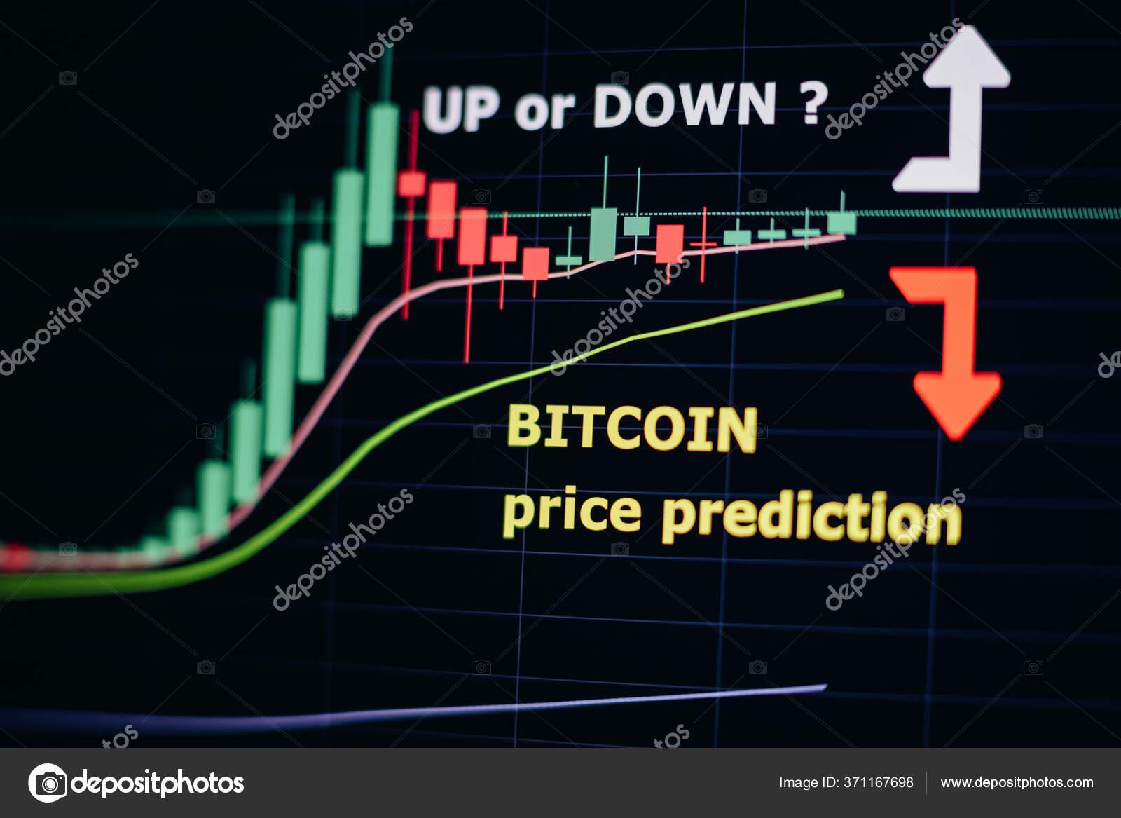 analisi delle tendenza dei prezzi bitcoin