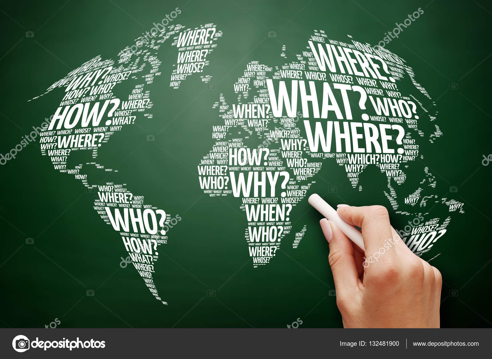 question words world map in typography stock photo