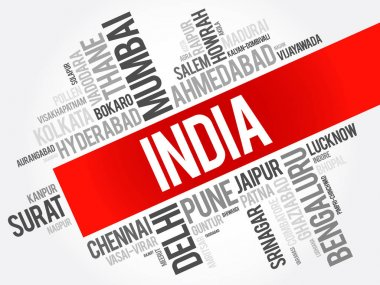 List of cities in India word cloud collage