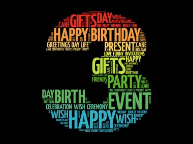 Happy 3rd birthday word cloud