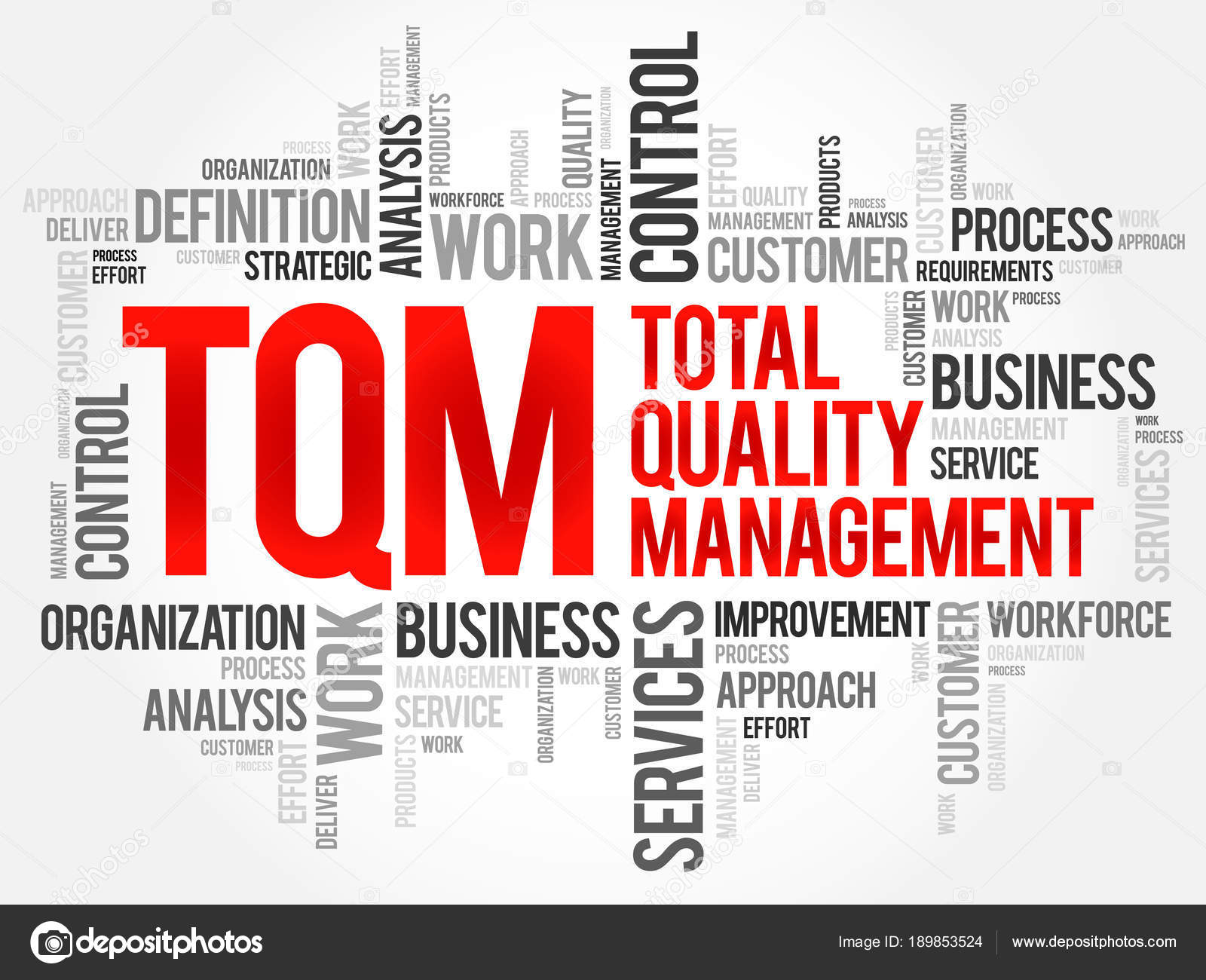 etisalat and total quality management tqm Tqm in abu dhabi media company  quality planning technology partners with etisalat  introduction to total quality management zaheer khawaja.
