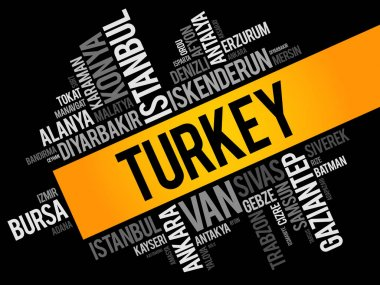 List of cities in Turkey word cloud