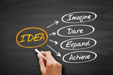 IDEA- Imagine, Dare, Expand, Achieve acronym