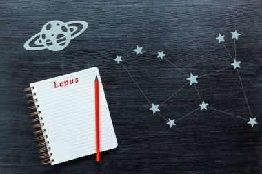 Constellations Lepus