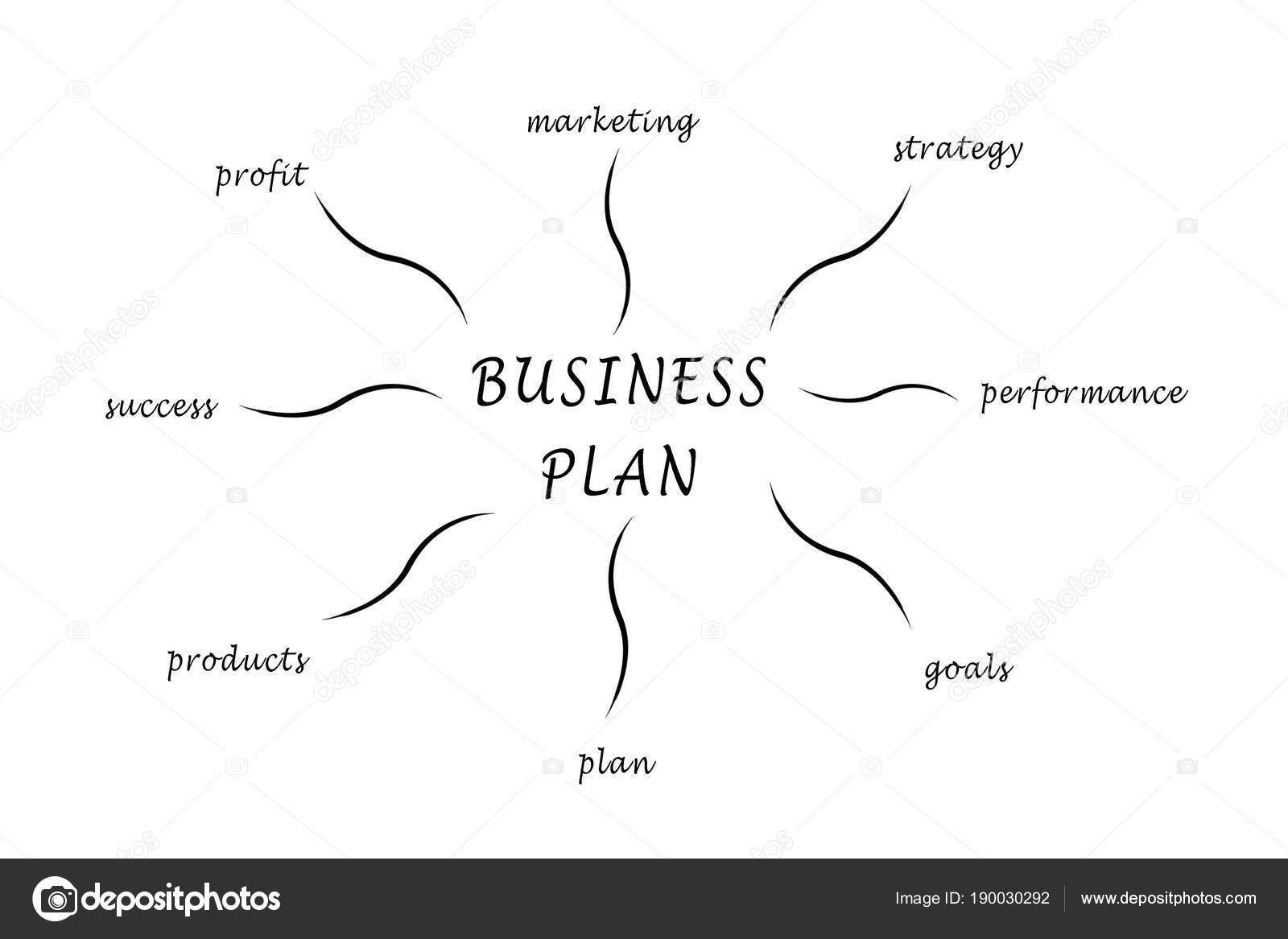 conceptual map on a white background stock photo maior 190030292