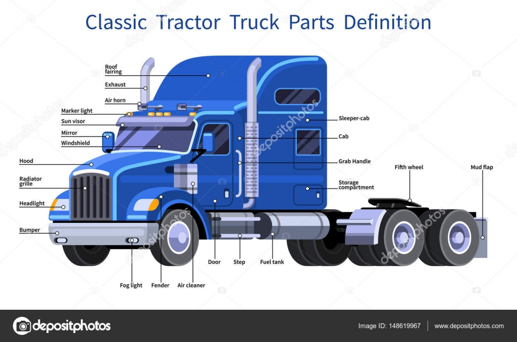 Commercial Vehicle Definition >> Classic Tractor Truck Parts Definition Stock Vector