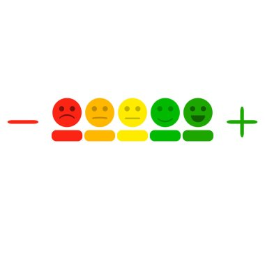 Plus and minus indicator with colored smileys