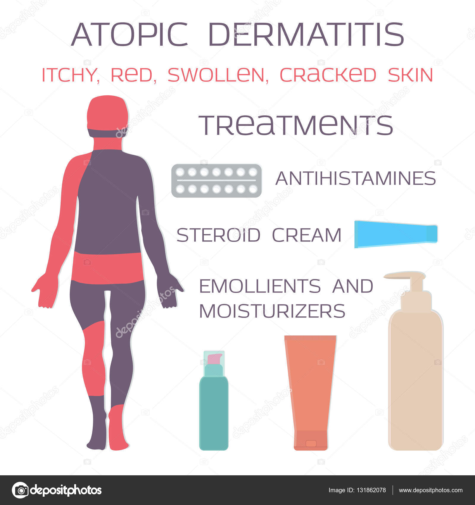 Steroid tablets for dermatitis cannon beach organon