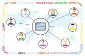Koncept vzdáleného učení. stylizovaný obraz studentů, kteří kurzy on-line. Pozadí s mapou světa. Koncept E-learningu.