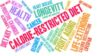 Calorie-Restricted Diet Word Cloud