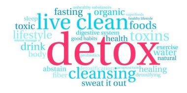 Detox Word Cloud