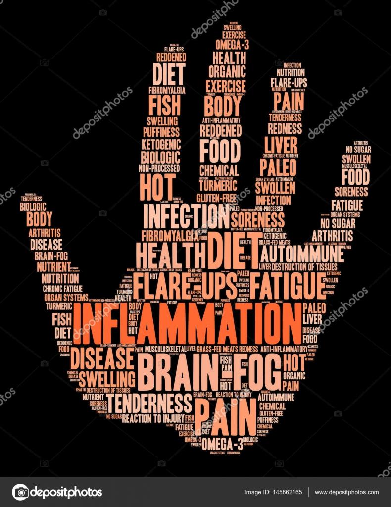 dieta autoimmune paleo e fibromialgia