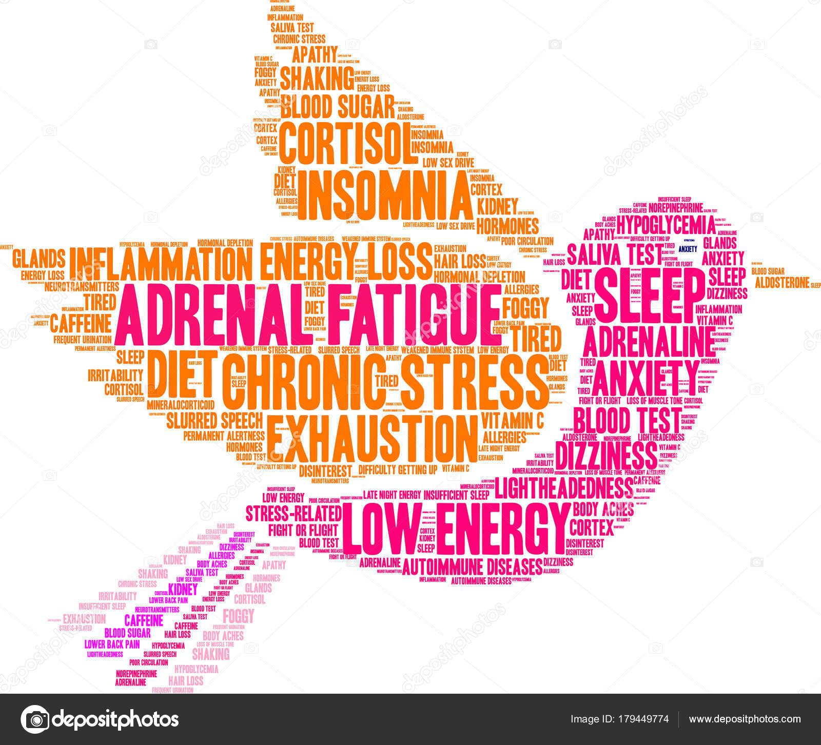 Adrenal Fatigue Word Cloud — Stock Vector © arloo #179449774