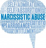 Narcissistic Abuse Word Cloud