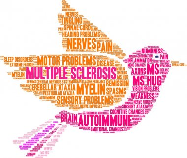 Multiple Sclerosis Word Cloud