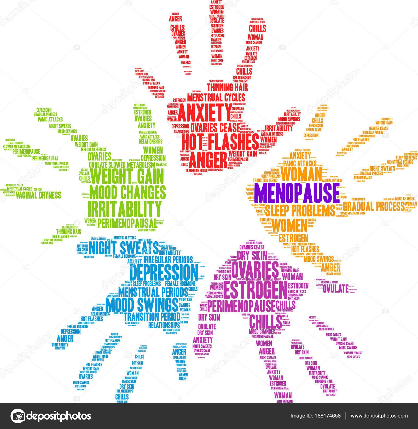 Menopause Word Cloud — Stock Vector © arloo #188174658