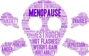 Menopause Word Cloud