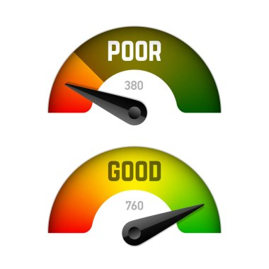 Credit score gauge, indicator templates