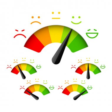 Customer satisfaction indicators set