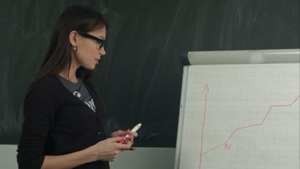 Mladá žena v brýlích, psaní na plátno, flipchart s značky