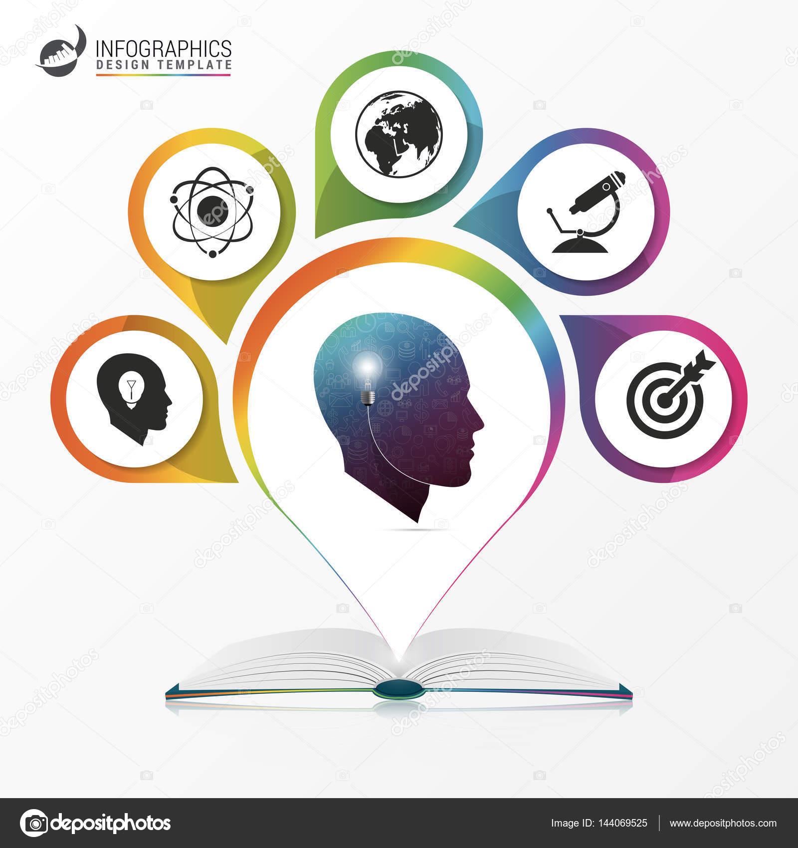 Bildungskonzept. Infografik-Design-Vorlage mit Buch — Stockvektor ...