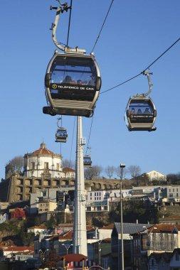 The Gaia cable car in Porto