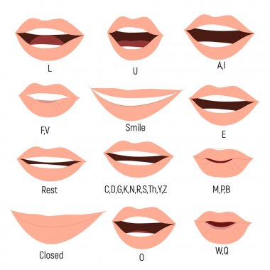 Famale mouth animation. Phoneme mouth chart. Alphabet prononciation