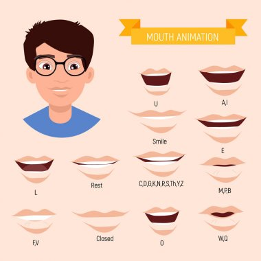 Male mouth animation. Phoneme mouth chart. Alphabet prononciation