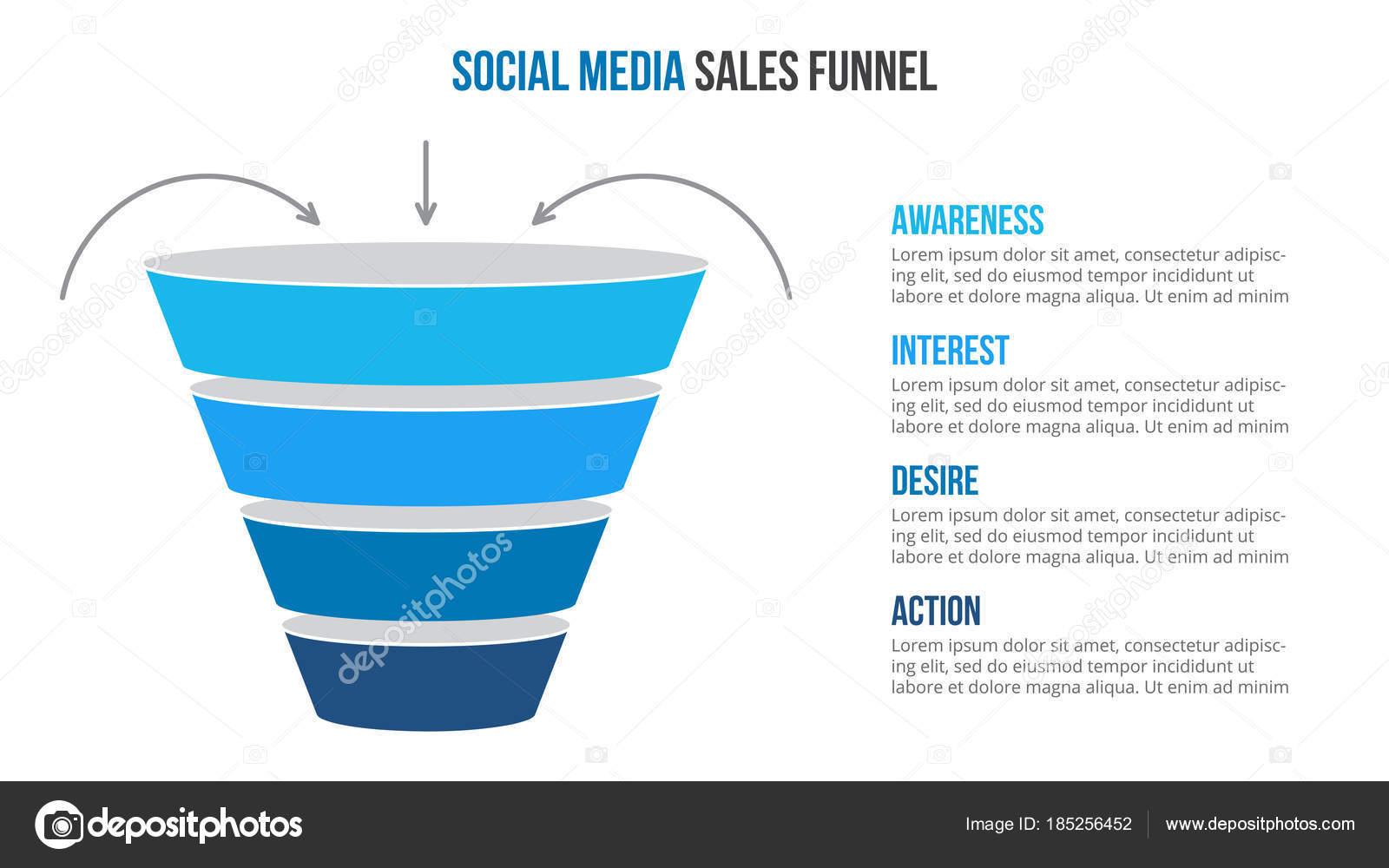 vector social media sales funnel infographic presentation template