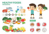 Benefit of healthy food. Good life. Long living.