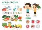 Beneficio del cibo sano. Buona vita. Lunga vita.