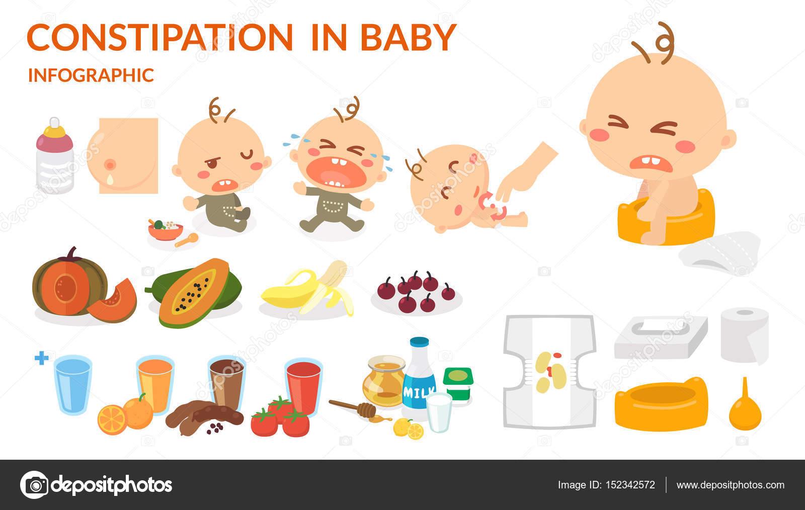 Förstoppning Hos Barnet Stockfotografi Yutthaphan 152342572