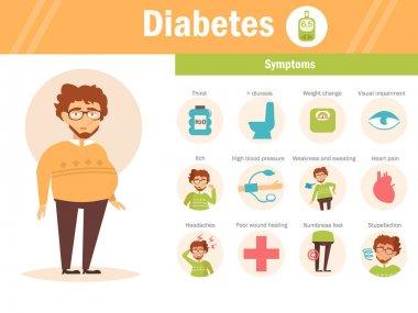 Diabetes. Symptoms. Vector.