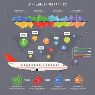 Flight Infographics of Civil Airplanes in a Flat Design