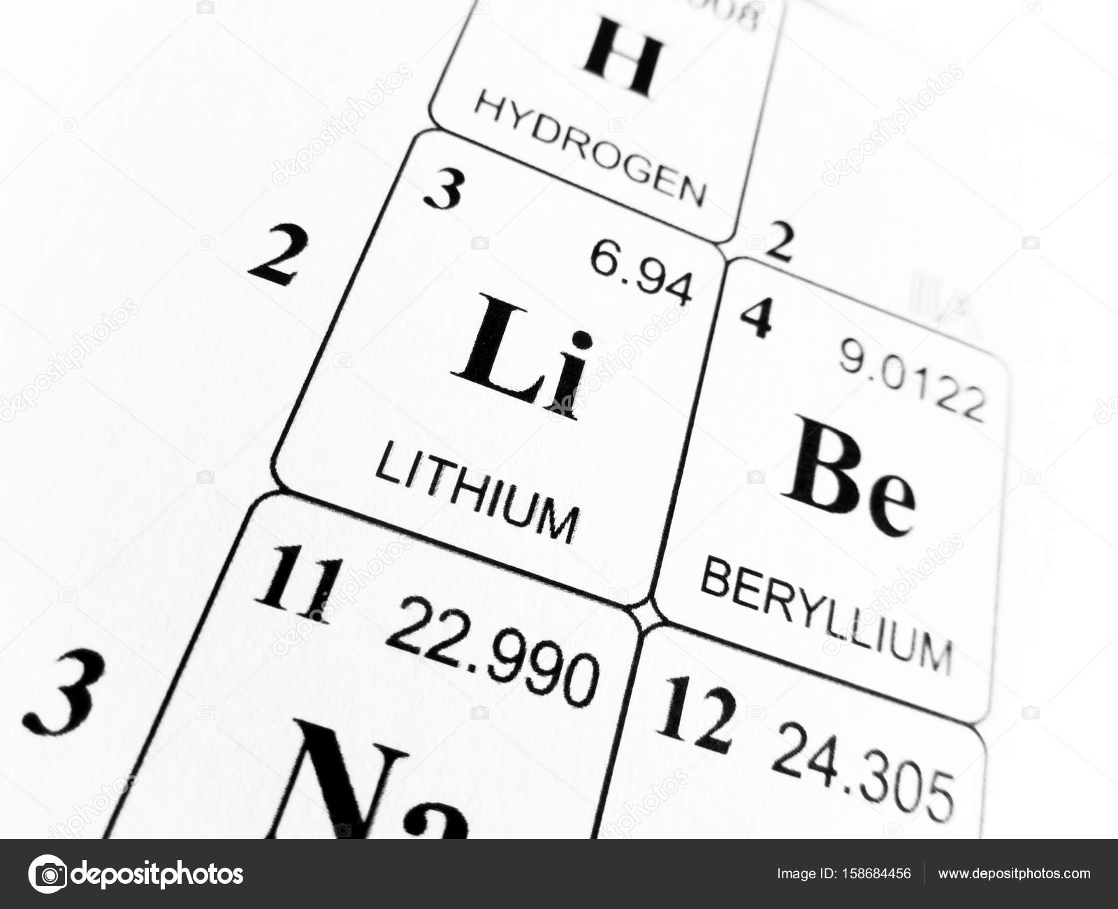 Lithium on the periodic table of the elements stock photo lithium on the periodic table of the elements stock photo urtaz Gallery