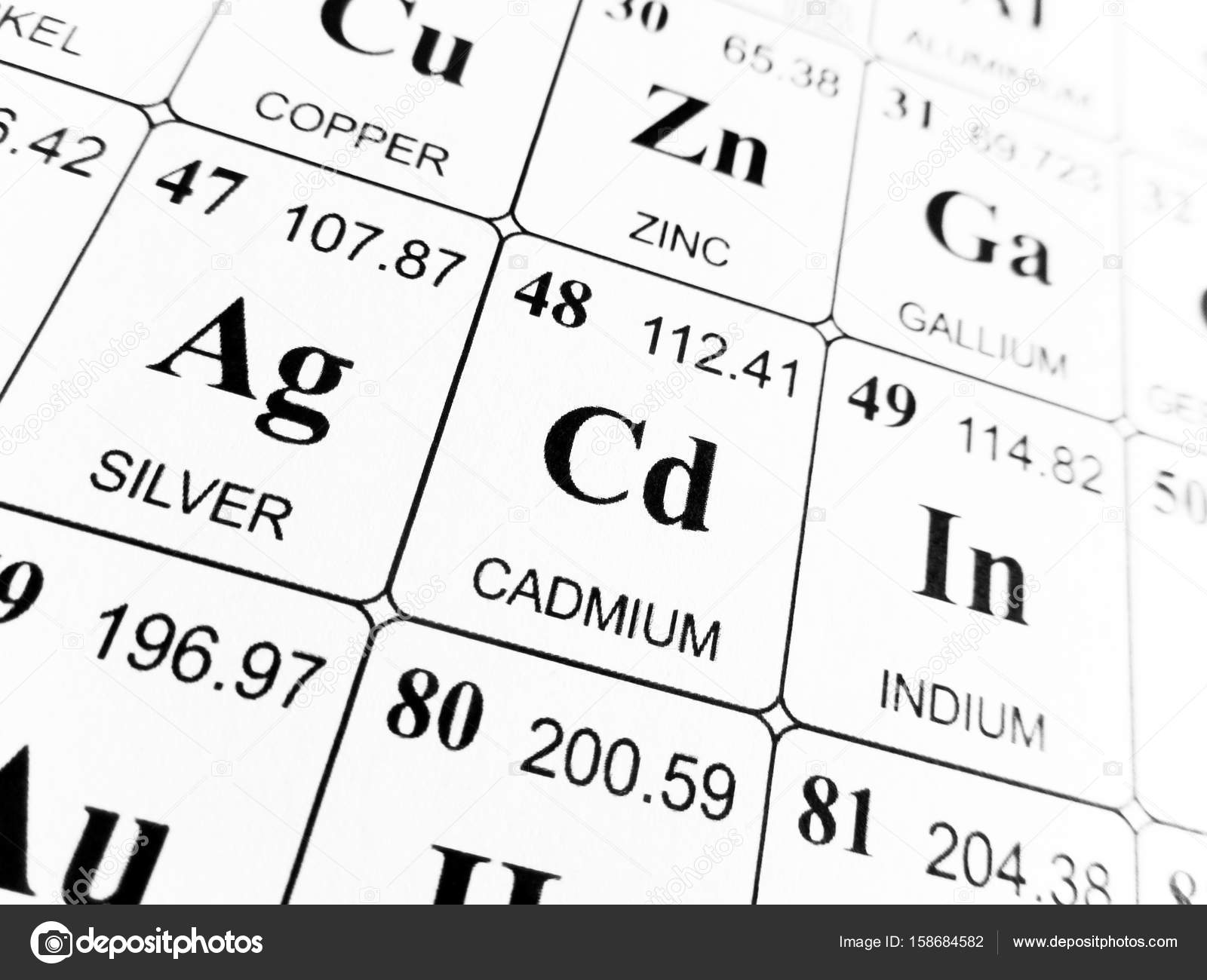Cadmium On The Periodic Table Of The Elements Stock Photo
