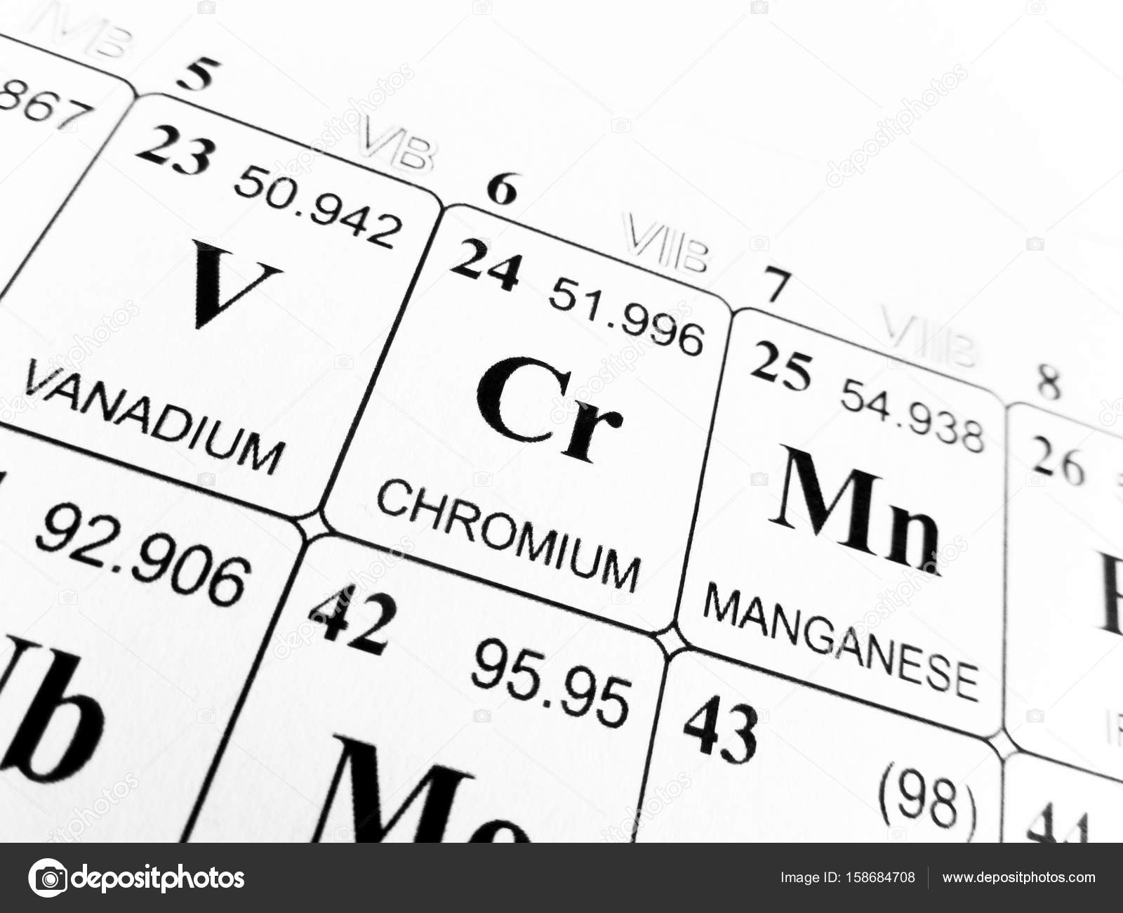 Chromium On The Periodic Table Of The Elements Stock Photo