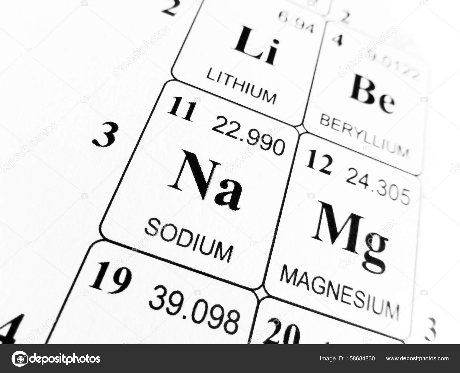 Sodium on the periodic table of the elements stock photo sodium on the periodic table of the elements stock photo urtaz Choice Image
