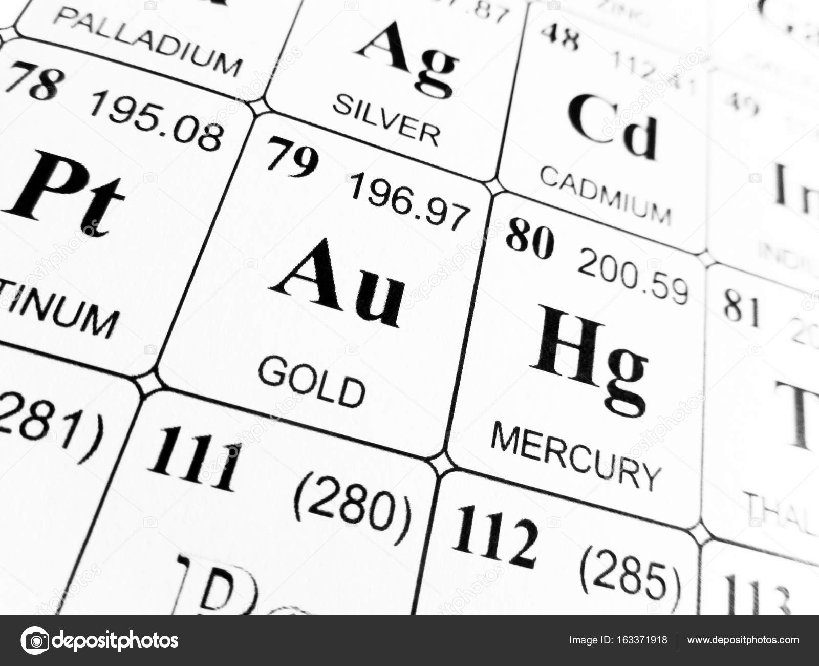 Gold on the periodic table of the elements stock photo gold on the periodic table of the elements stock photo 163371918 urtaz Gallery