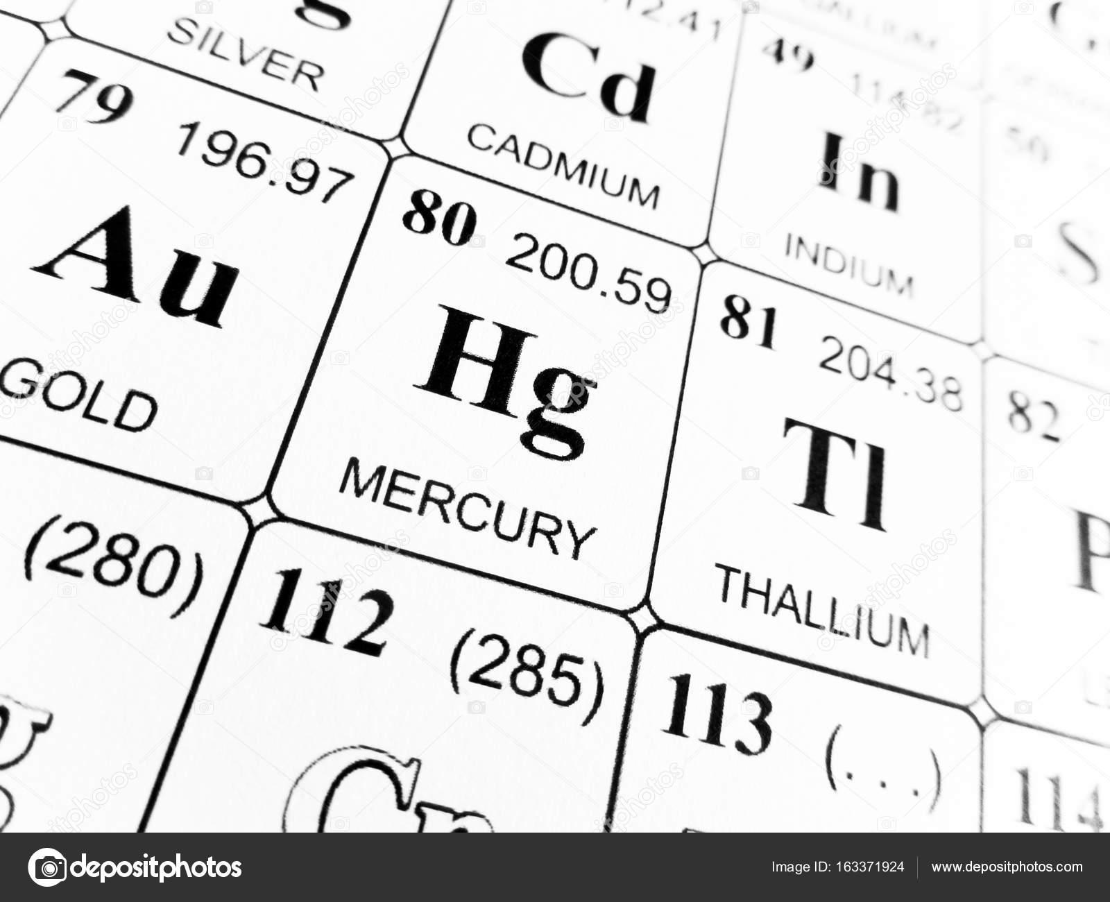 Mercurio de la tabla peridica de los elementos fotos de stock mercurio de la tabla peridica de los elementos fotos de stock urtaz Gallery