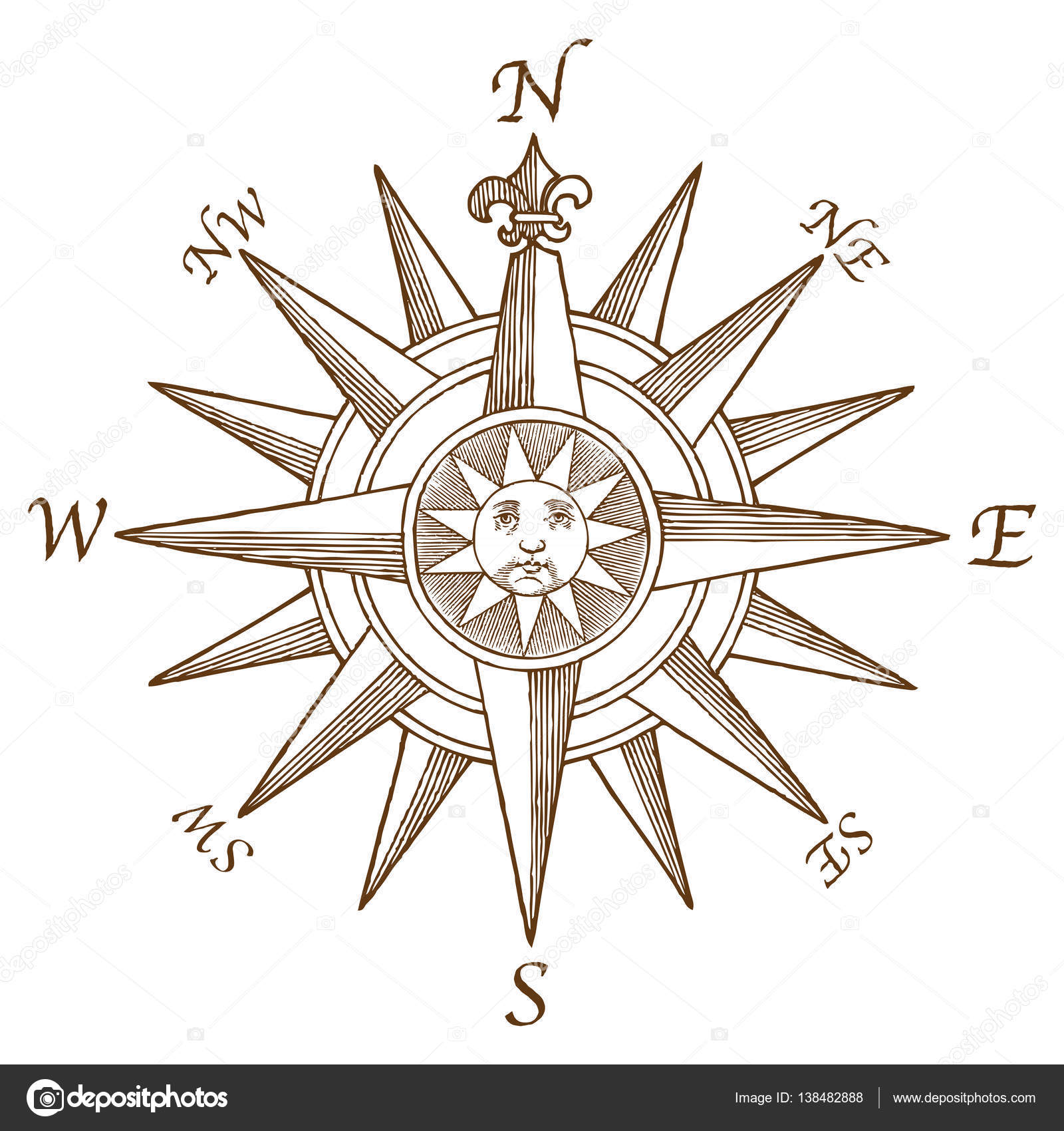 vintage compass star www pixshark com images galleries simple compass rose clipart compass rose clip art black and white