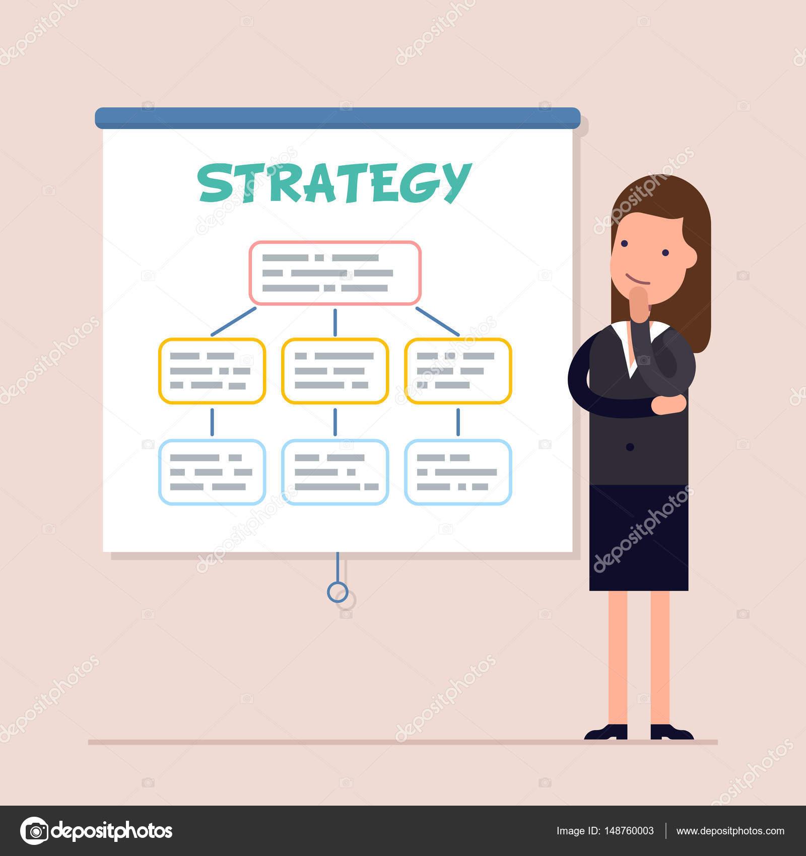 Geschäftsfrau oder Manager denkt und reflektiert die Strategie ...