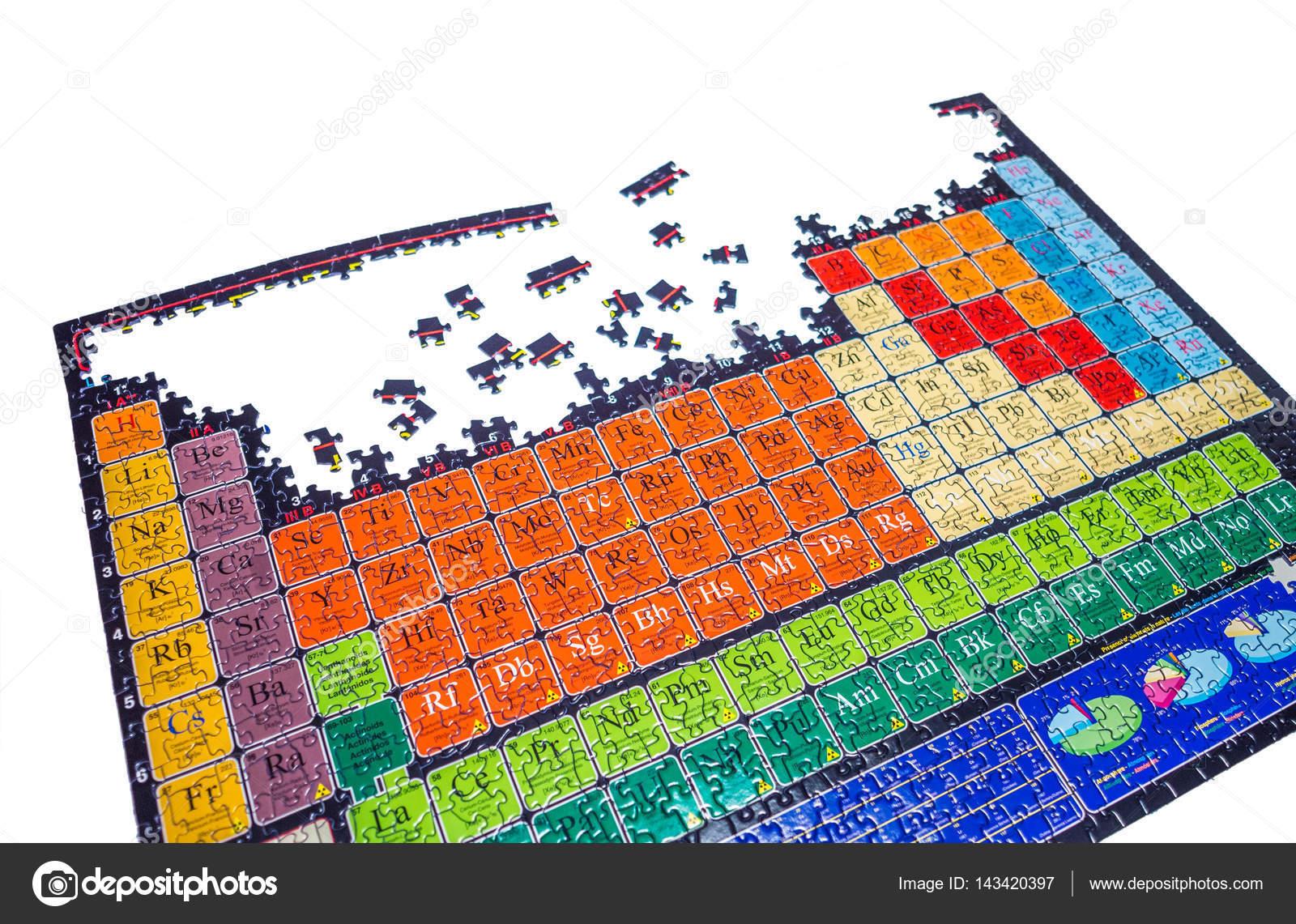 Rompecabezas sin resolver de la tabla peridica qumica fotos de rompecabezas sin resolver de la tabla peridica qumica fotos de stock urtaz Gallery