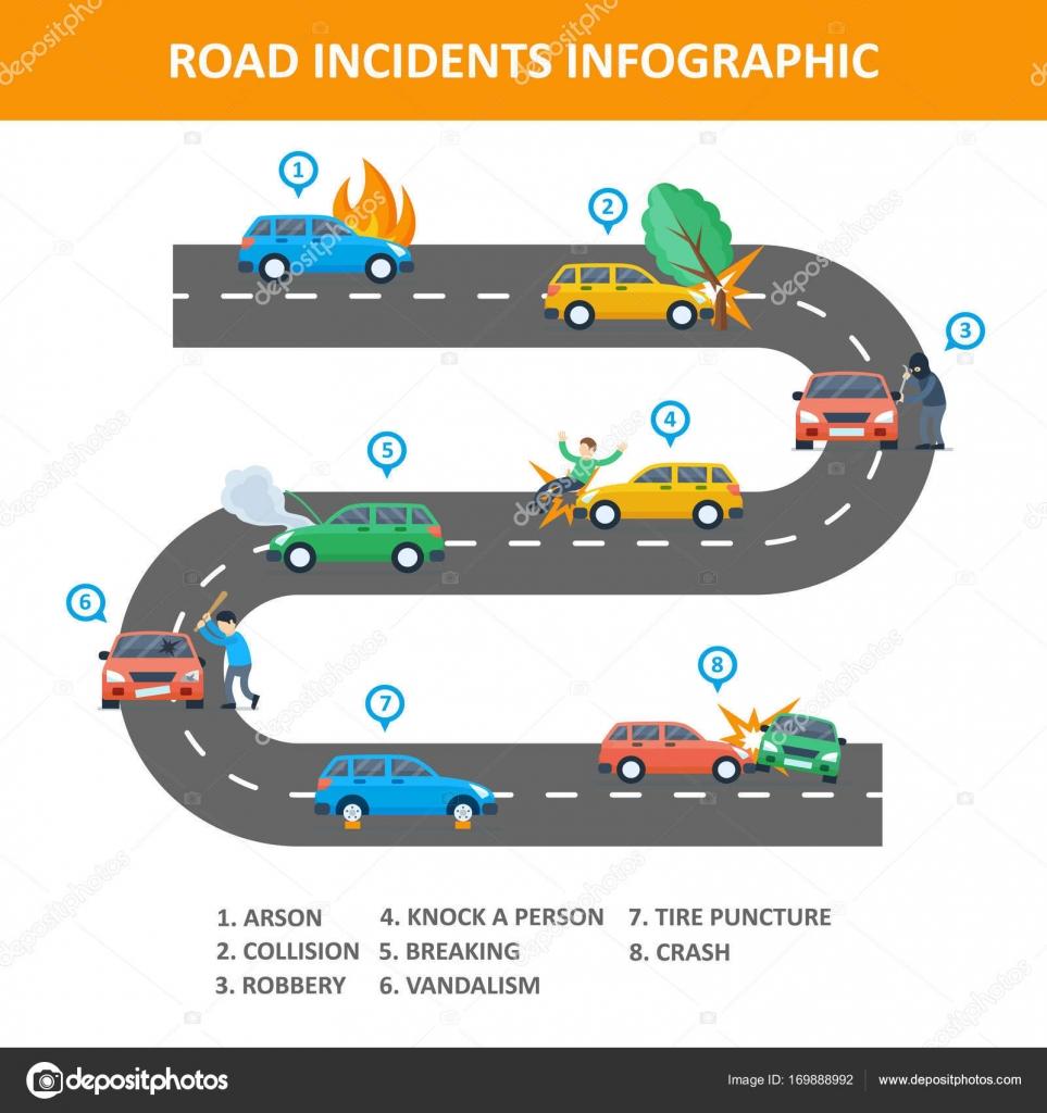 Infografía de incidente de carretera — Vector de stock © Axsimen ...