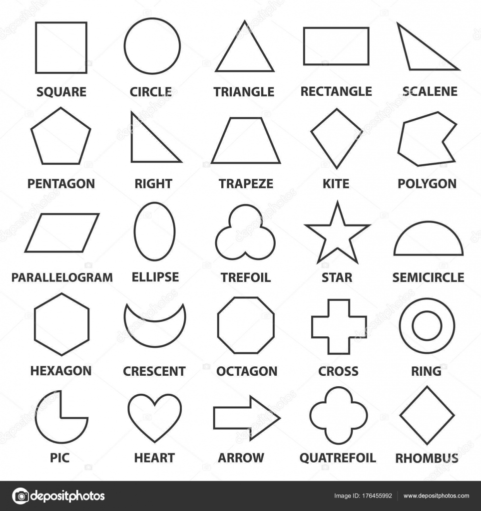 Formas Geométricas Básicas