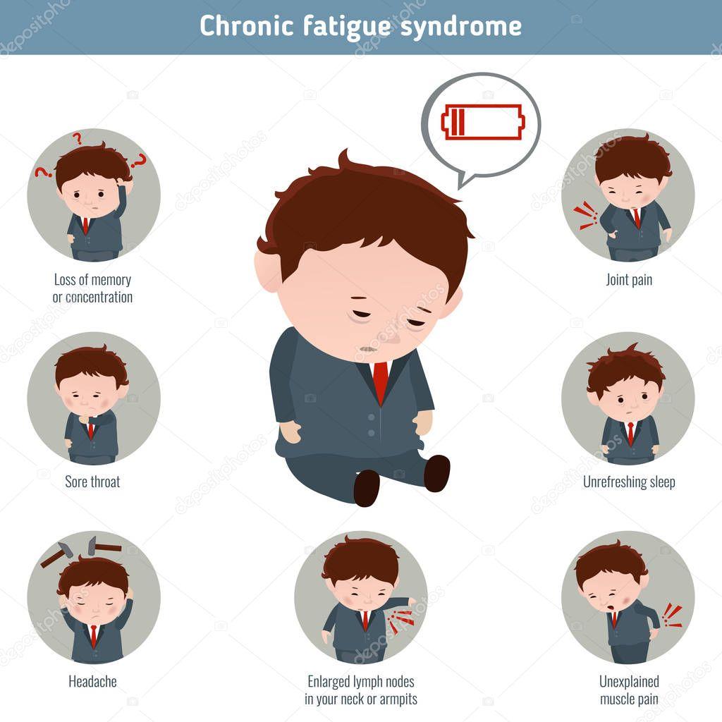 Kronik Yorgunluk Sendromu ve Uyku Hali