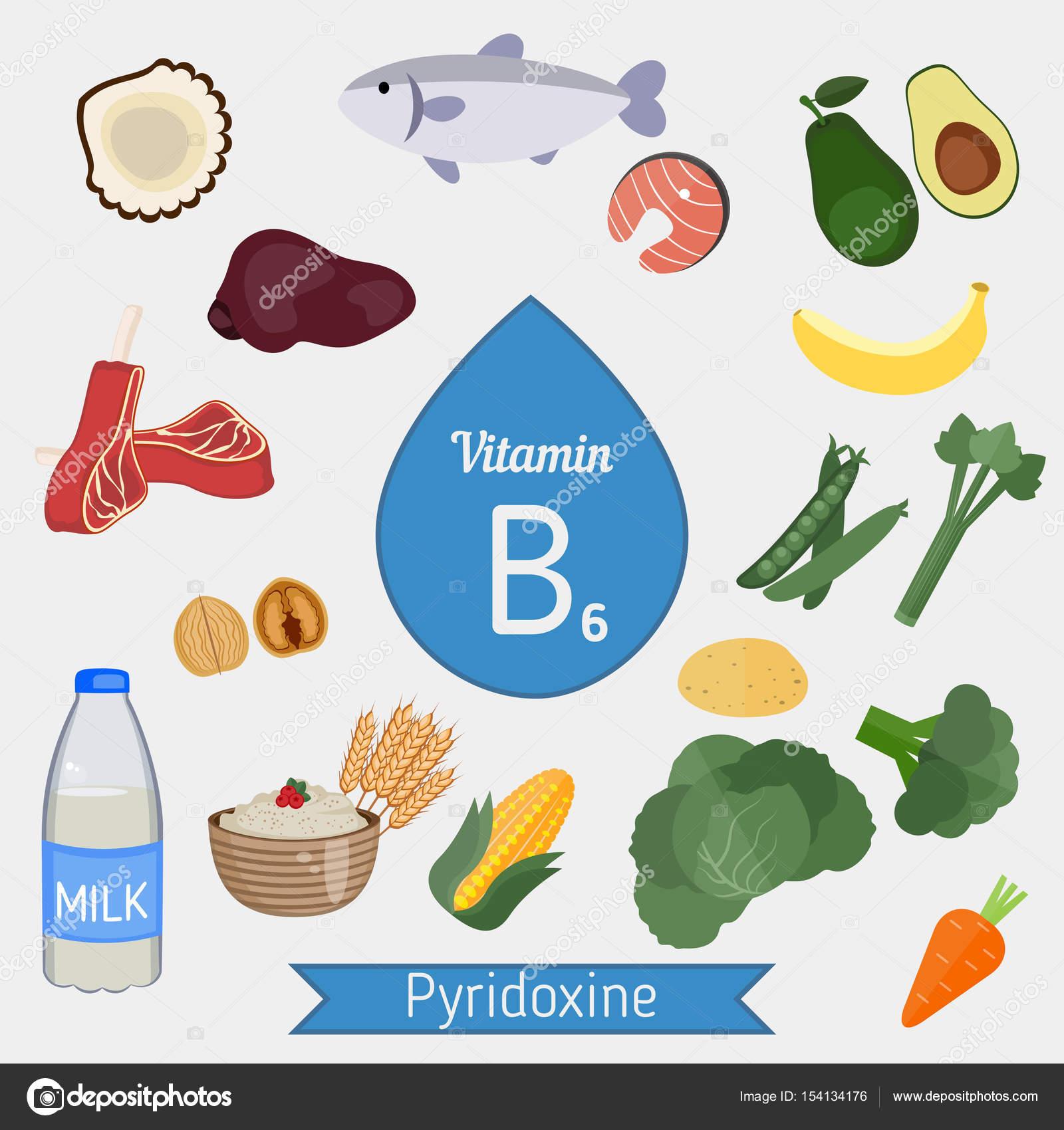 ビタミン B6、ピリドキシンのイ...