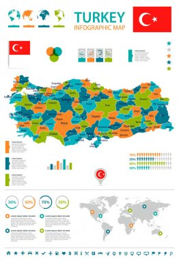Turkey - map and flag Infographic illustration